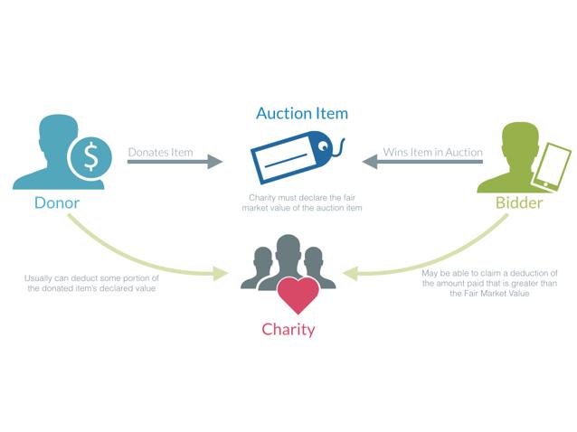 Charity-DiagramFMV.001.png