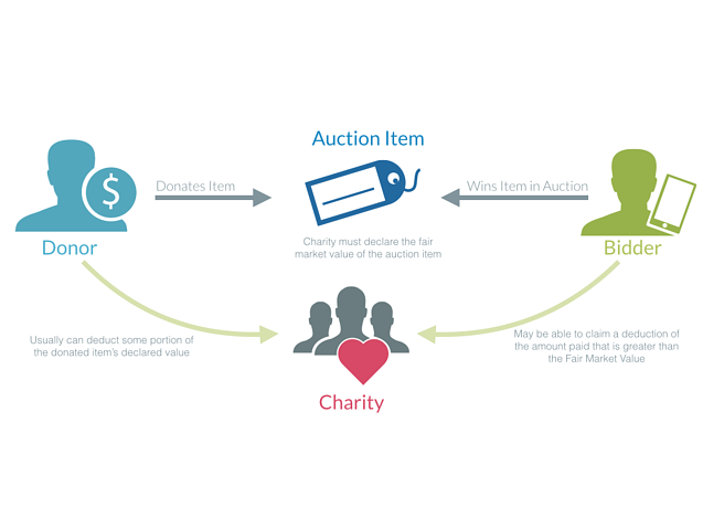 Charity-DiagramFMV.001.png