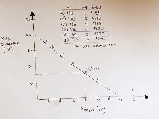 demand_curve.jpeg